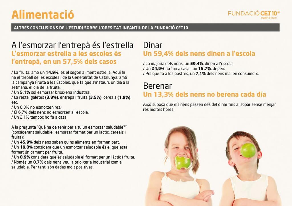 alimentacio-obesitat-infantil-estudi-fundacio-cet10