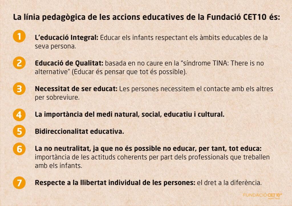 linia-pedagogica-fundacio-cet10