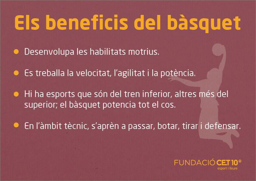 Seccions esportives basquet Fundació CET10