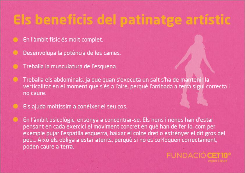 Seccions esportives patinatge artistic Fundació CET10
