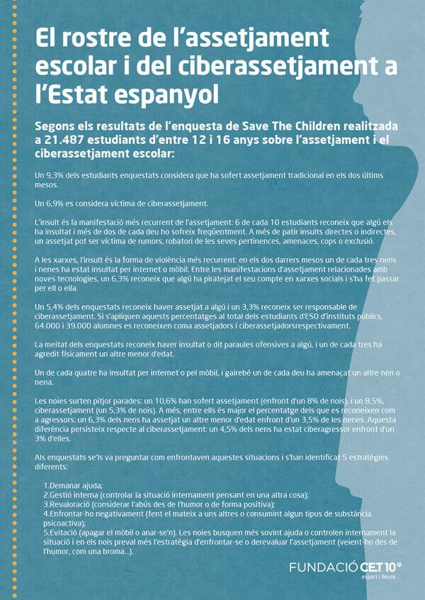 El rostre de l'assetjament escolar i del ciberassetjament a l'Estat espanyol